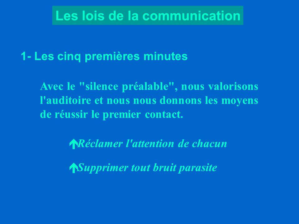 Les lois de la communication 4- L'homme est un ICEBERG 1- Les cinq premières minutes 2- Emission Réception 3- Parler Communiquer