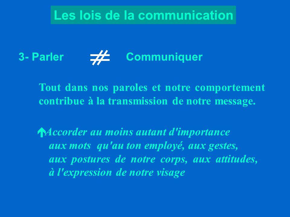 Les lois de la communication 2- Emission Réception N hésitons pas à agrandir notre dictionnaire commun par des définitions et des explications é Accorder une attention particulière aux mots utilisés
