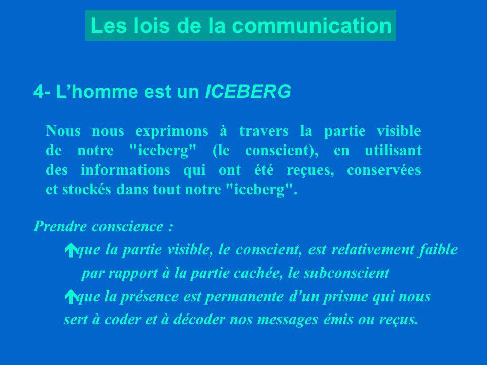Les lois de la communication 3- Parler Communiquer Tout dans nos paroles et notre comportement contribue à la transmission de notre message.
