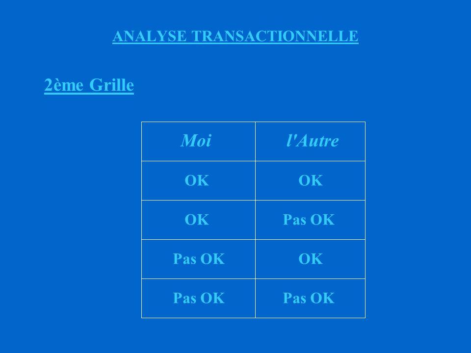 ANALYSE TRANSACTIONNELLE (P) (A) (E) (P) (A) (E) 1ère Grille