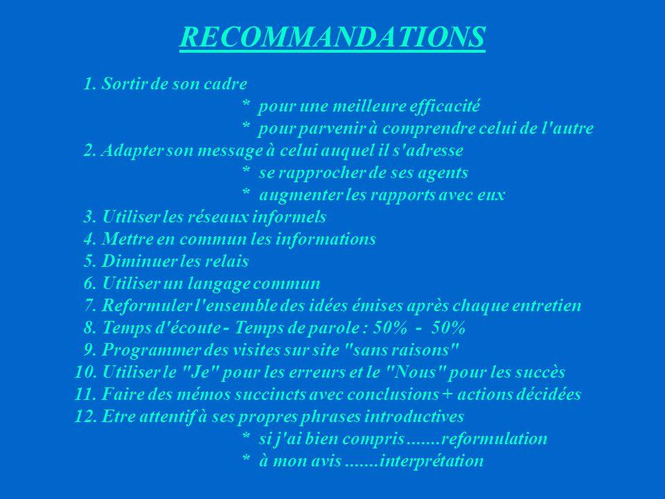 PLAN D AMELIORATION AMELIORATION DES ATTITUDES PERSONNELLES DANS LA COMMUNICATION