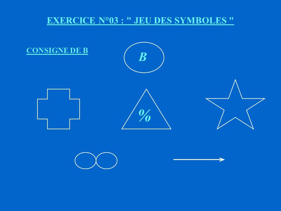 EXERCICE N°03 : JEU DES SYMBOLES A % Trouvez le symbole commun aux différents joueurs CONSIGNE DE A