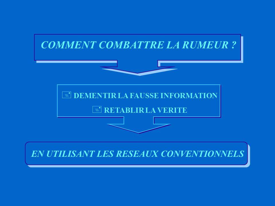 LES EFFETS DE LA RUMEUR ROSE NOIRE EUPHORIE AGRESSIVITE ATTENTES DISTRACTION RELACHEMENT TENSIONCONFLIT DEMOTIVATION - PERTURBATION