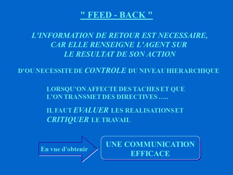 FEED - BACK QUESTION : QUELLES SONT ALORS LES QUALITES QUI FONT UNE BONNE COMMUNICATION ?