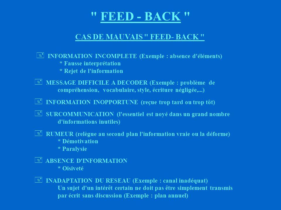 LE FEED-BACK : C est l information en retour permettant de s assurer que le message a été bien compris Le feed-back : ê doit être le fait à la fois de l émetteur et du récepteur ê doit se faire en cours de route : signes non verbaux, acquiescements succincts du récepteur ( oui, oui..., je vois ,...) ou interrogations périodiques de l émetteur ( d accord .