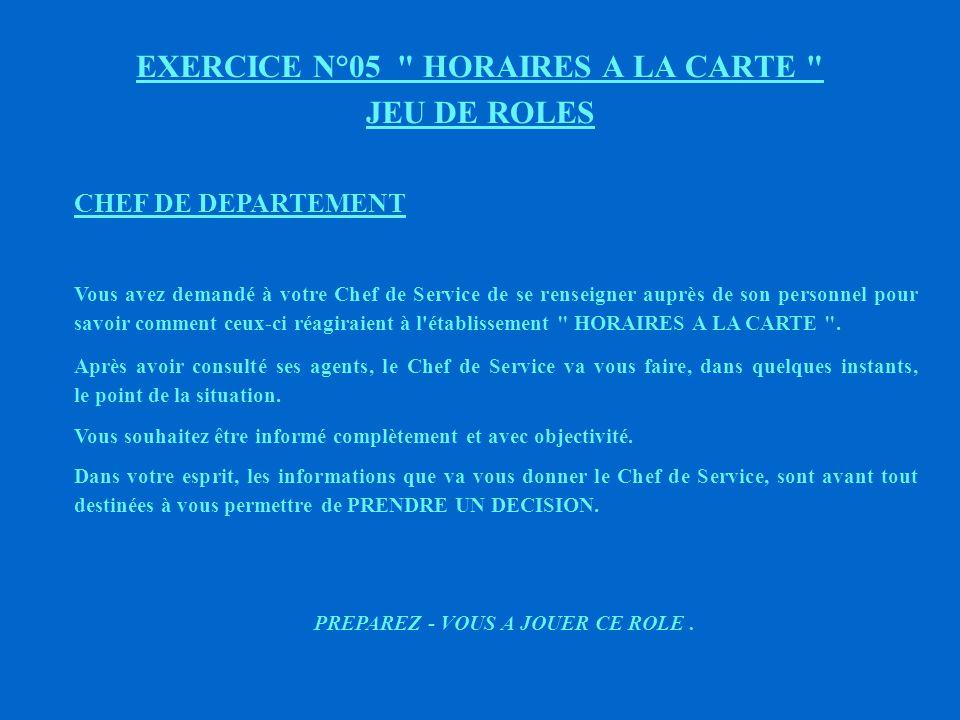 EXERCICE N°05 HORAIRES A LA CARTE JEU DE ROLES OBJECTIF : * SAVOIR RECUEILLIR ET TRANSMETTRE LES MESSAGES EXPLOITATION : * AVIS DES OBSERVATEURS ET DES PARTICIPANTS * LES EMPLOYES ONT-ILS EXPRIME LEURS AVIS ET PREOCCUPATIONS .