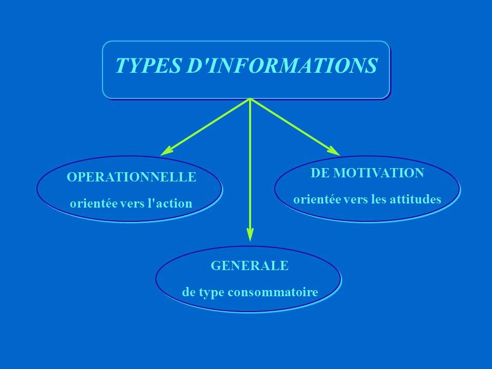 INFORMATION QUESTIONS : QUELS SONT LES DIFFERENTS TYPES D INFORMATION .