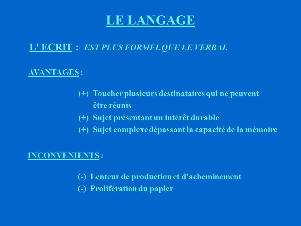 LE LANGAGE DEFINITION : C EST CE QUI VA CONSTITUER L EMBALLAGE, LE CODAGE DU MESSAGE DE L INFORMATION QUESTION : les différentes formes du langage .