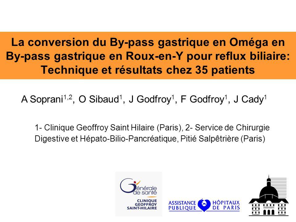 La conversion du By-pass gastrique en Oméga en By-pass gastrique en Roux-en-Y pour reflux biliaire: Technique et résultats chez 35 patients 1- Cliniqu