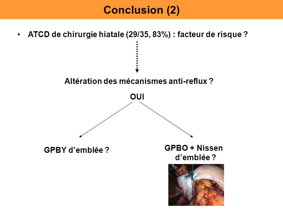 Conclusion (2) ATCD de chirurgie hiatale (29/35, 83%) : facteur de risque ? GPBY d'emblée ? GPBO + Nissen d'emblée ? Altération des mécanismes anti-re