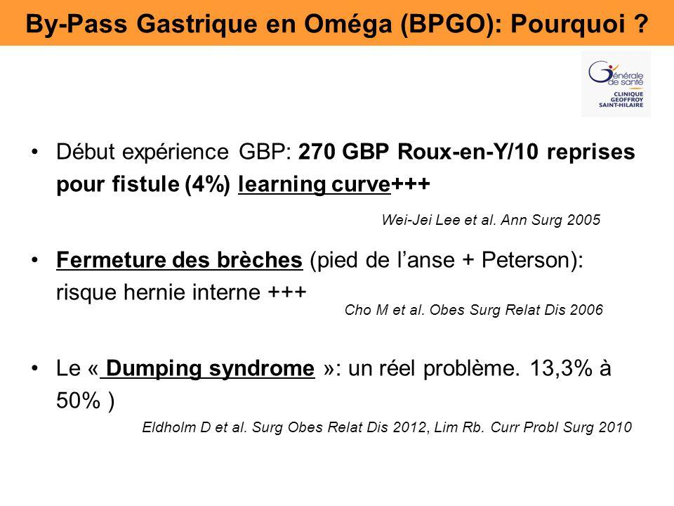 Début expérience GBP: 270 GBP Roux-en-Y/10 reprises pour fistule (4%) learning curve+++ Fermeture des brèches (pied de l'anse + Peterson): risque hern