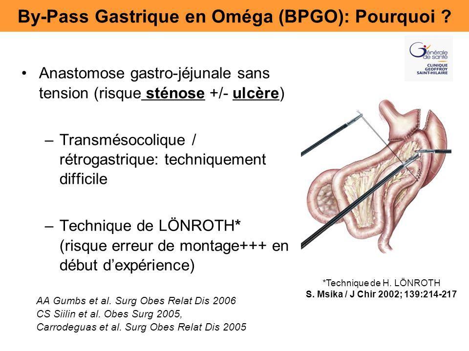 Anastomose gastro-jéjunale sans tension (risque sténose +/- ulcère) –Transmésocolique / rétrogastrique: techniquement difficile –Technique de LÖNROTH*