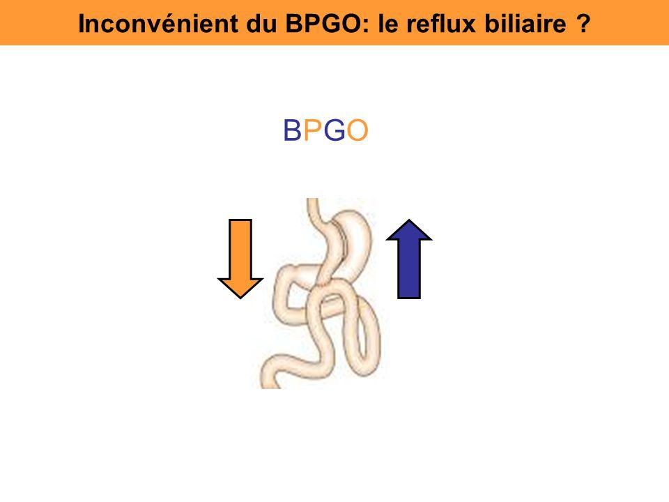 BPGOBPGO Inconvénient du BPGO: le reflux biliaire ?