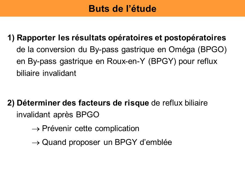 1) Rapporter les résultats opératoires et postopératoires de la conversion du By-pass gastrique en Oméga (BPGO) en By-pass gastrique en Roux-en-Y (BPG