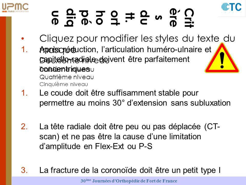30 ème Journées d Orthopédie de Fort de France Cliquez pour modifier les styles du texte du masque Deuxième niveau Troisième niveau Quatrième niveau Cinquième niveau Crit ère s du tt.