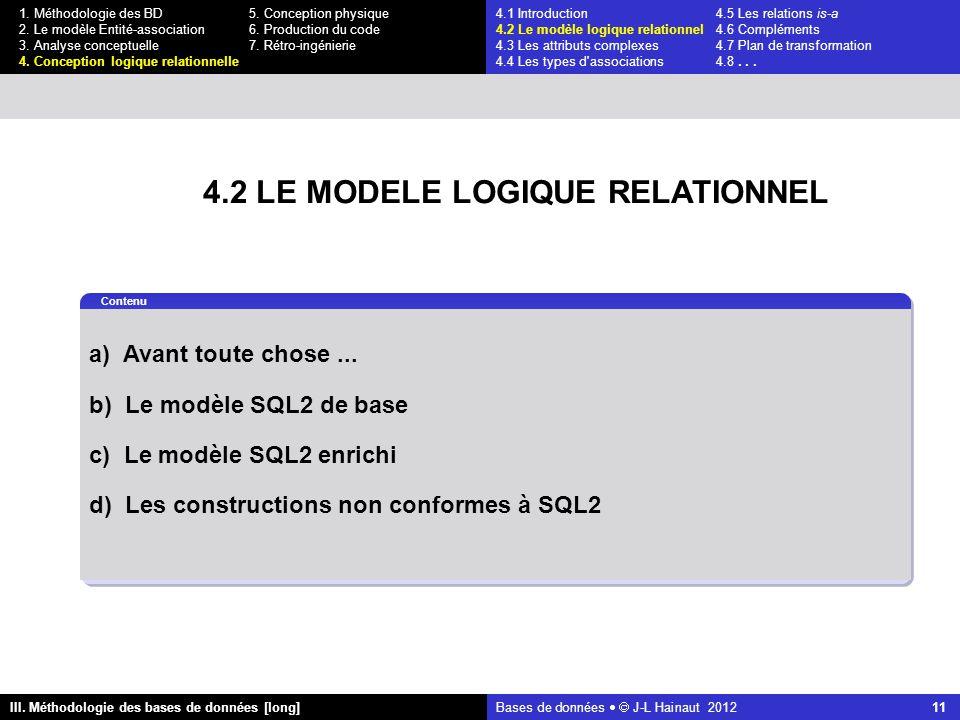 Bases de données   J-L Hainaut 2012 11 III. Méthodologie des bases de données [long] 1.