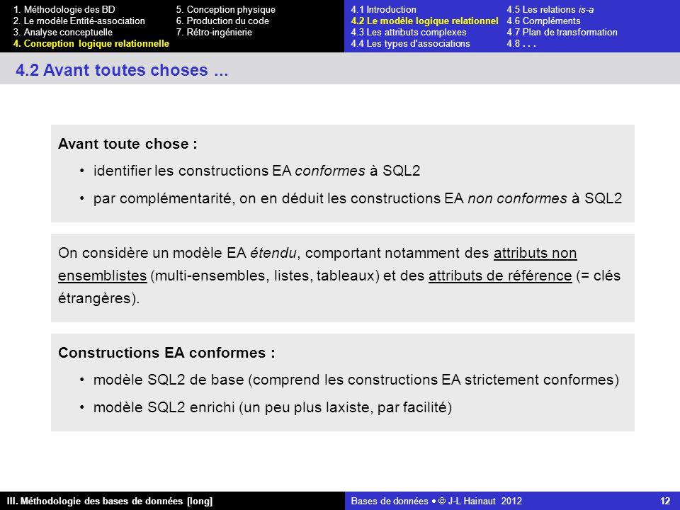 Bases de données   J-L Hainaut 2012 12 III. Méthodologie des bases de données [long] 1.