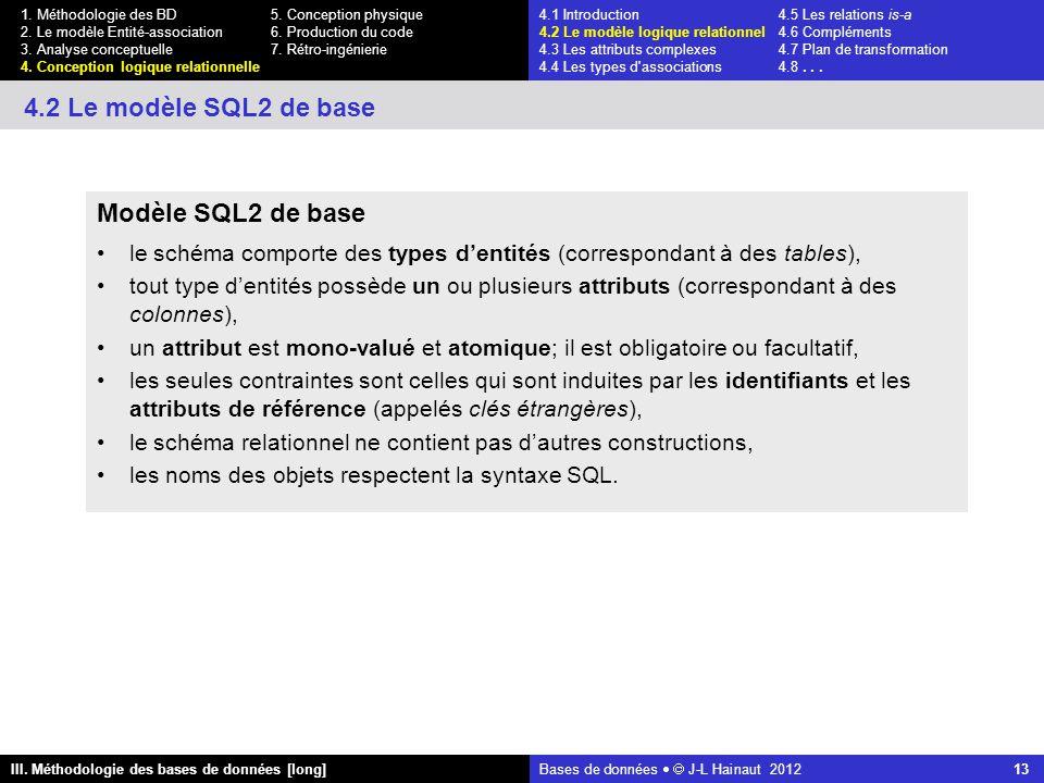 Bases de données   J-L Hainaut 2012 13 III. Méthodologie des bases de données [long] 1.