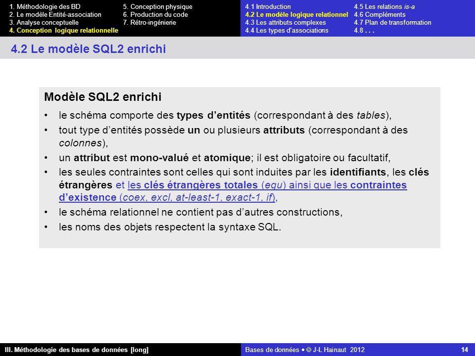Bases de données   J-L Hainaut 2012 14 III. Méthodologie des bases de données [long] 1.