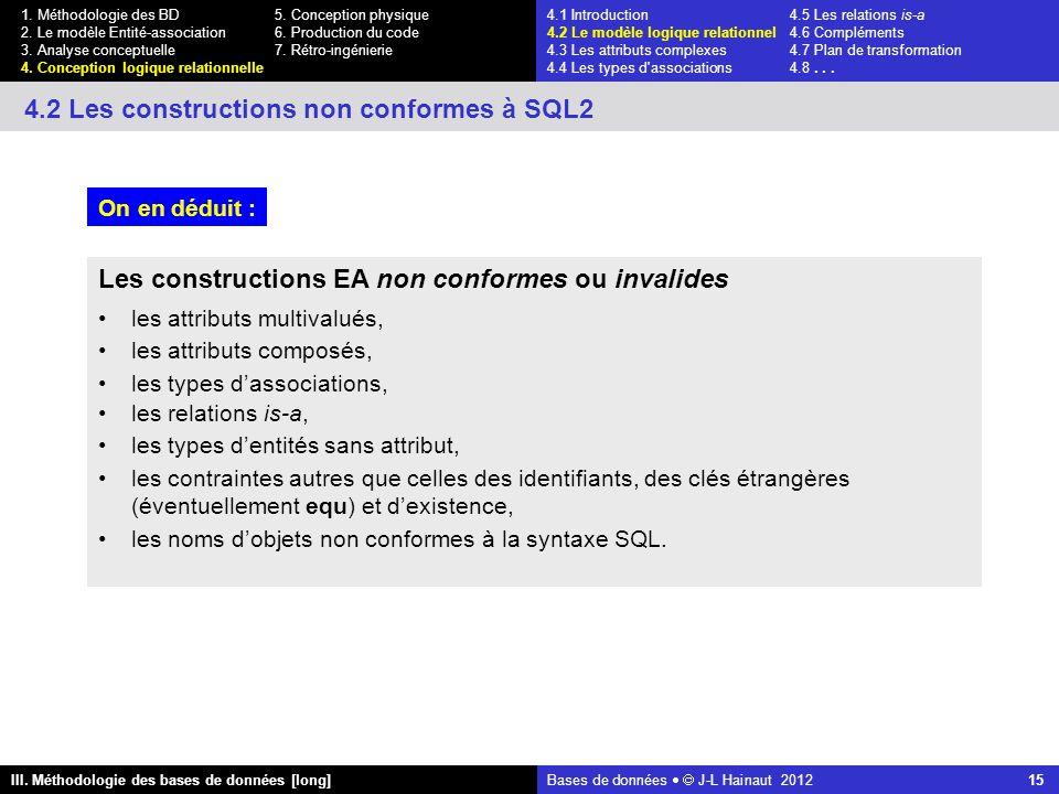 Bases de données   J-L Hainaut 2012 15 III. Méthodologie des bases de données [long] 1.