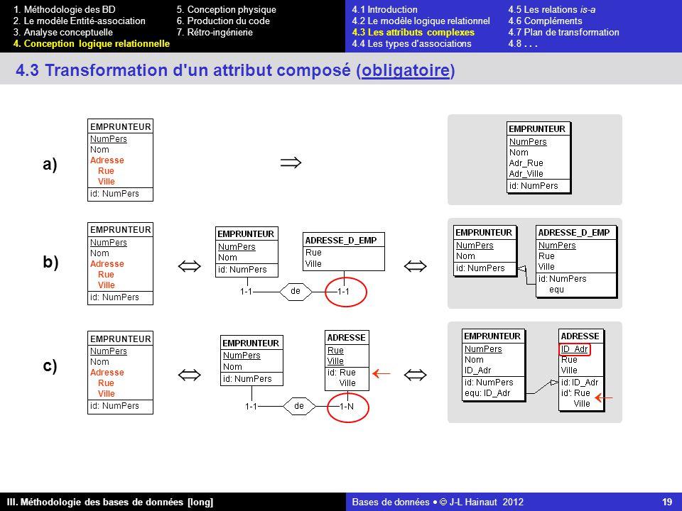 Bases de données   J-L Hainaut 2012 19 III. Méthodologie des bases de données [long] 1.