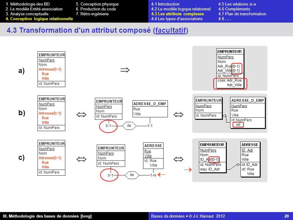 Bases de données   J-L Hainaut 2012 20 III. Méthodologie des bases de données [long] 1.