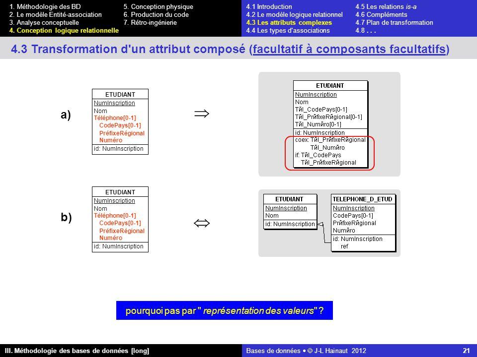 Bases de données   J-L Hainaut 2012 21 III. Méthodologie des bases de données [long] 1.