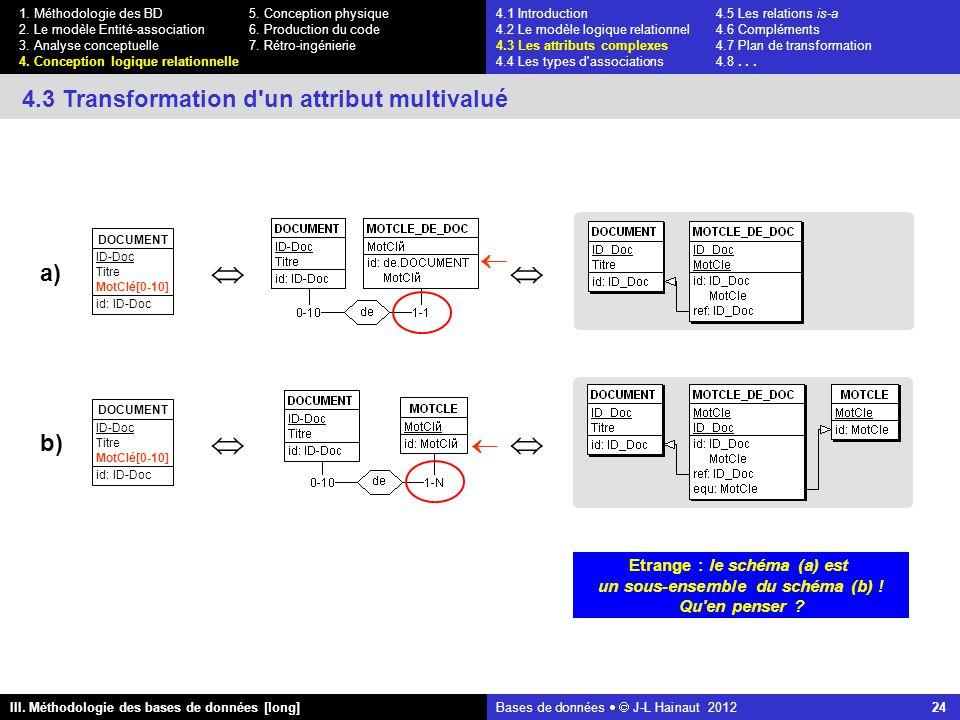 Bases de données   J-L Hainaut 2012 24 III. Méthodologie des bases de données [long] 1.