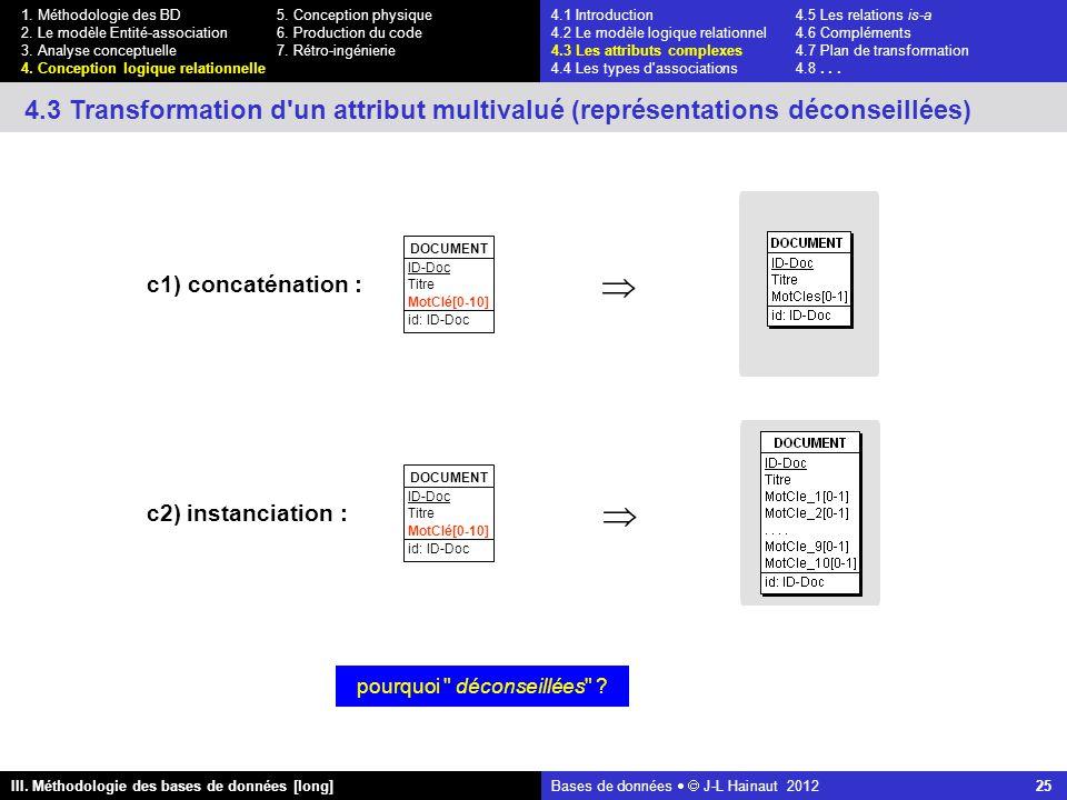 Bases de données   J-L Hainaut 2012 25 III. Méthodologie des bases de données [long] 1.