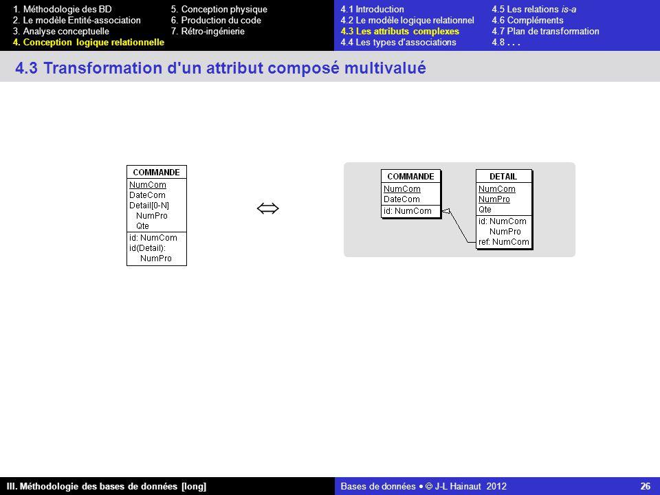 Bases de données   J-L Hainaut 2012 26 III. Méthodologie des bases de données [long] 1.
