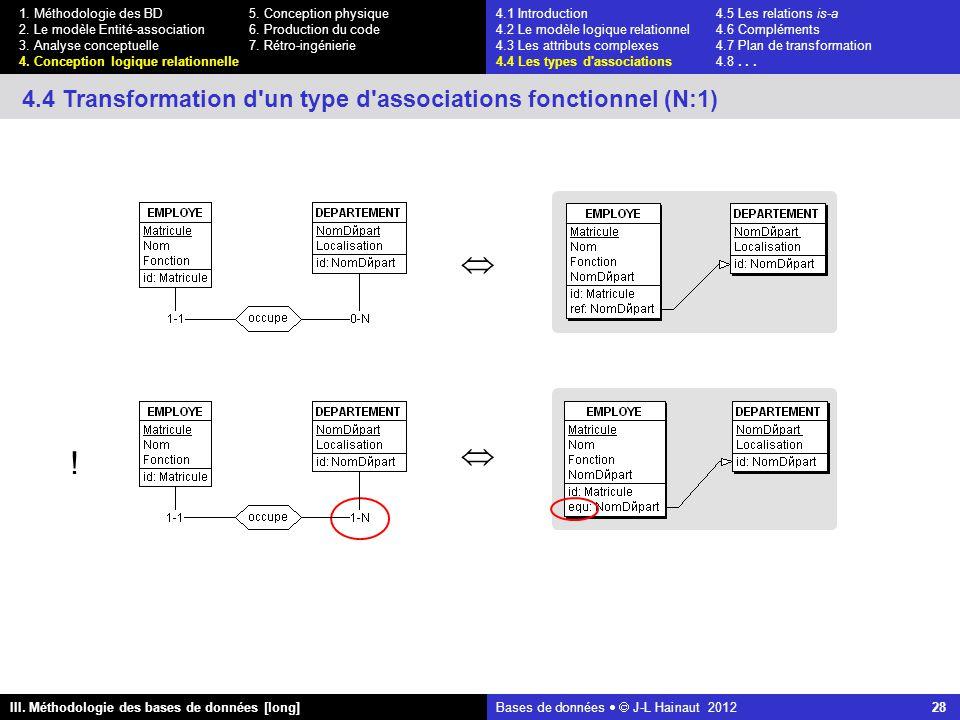 Bases de données   J-L Hainaut 2012 28 III. Méthodologie des bases de données [long] 1.