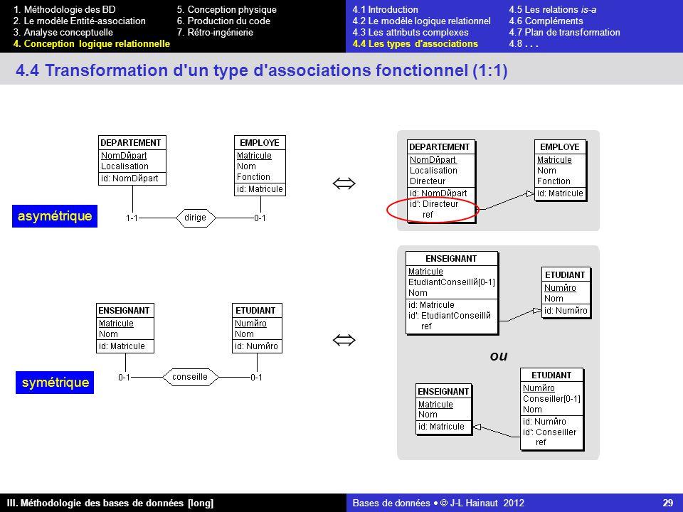 Bases de données   J-L Hainaut 2012 29 III. Méthodologie des bases de données [long] 1.