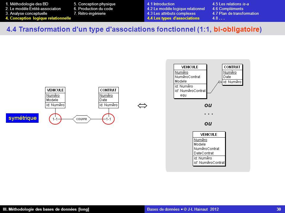 Bases de données   J-L Hainaut 2012 30 III. Méthodologie des bases de données [long] 1.