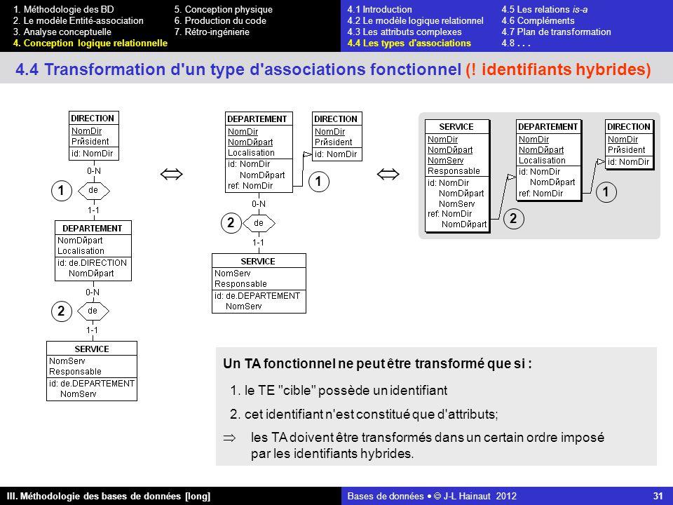 Bases de données   J-L Hainaut 2012 31 III. Méthodologie des bases de données [long] 1.