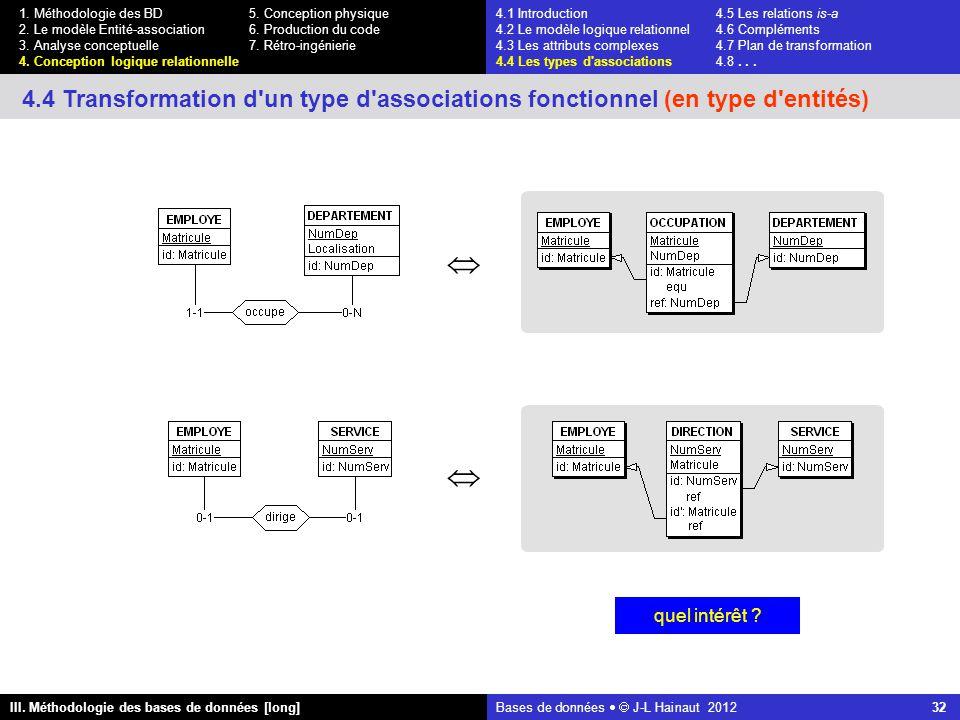 Bases de données   J-L Hainaut 2012 32 III. Méthodologie des bases de données [long] 1.