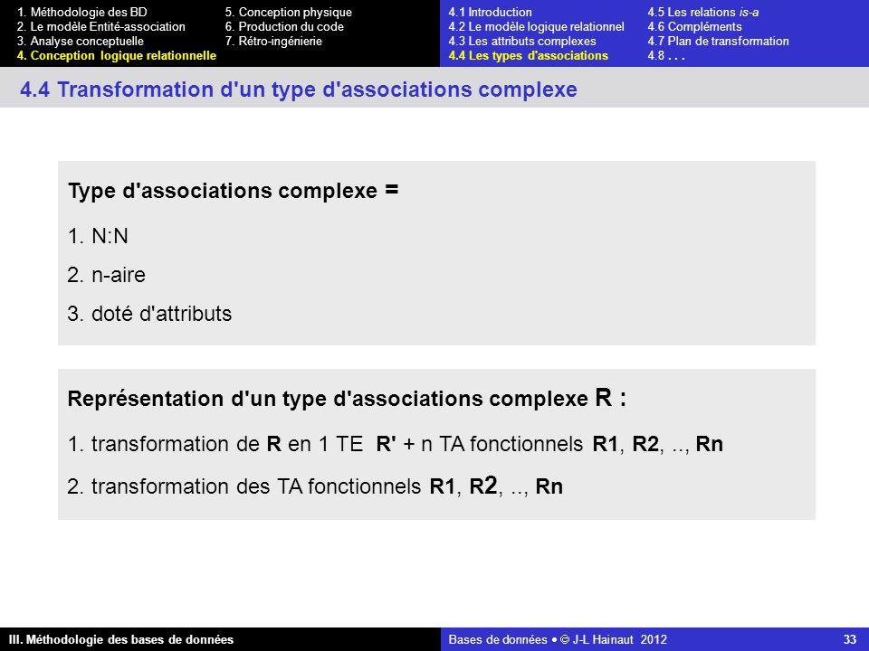 Bases de données   J-L Hainaut 2012 33 III. Méthodologie des bases de données [long] 1.