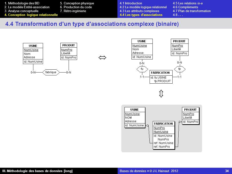 Bases de données   J-L Hainaut 2012 34 III. Méthodologie des bases de données [long] 1.