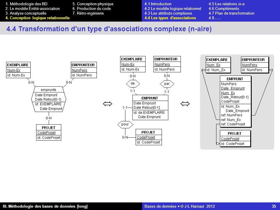 Bases de données   J-L Hainaut 2012 35 III. Méthodologie des bases de données [long] 1.