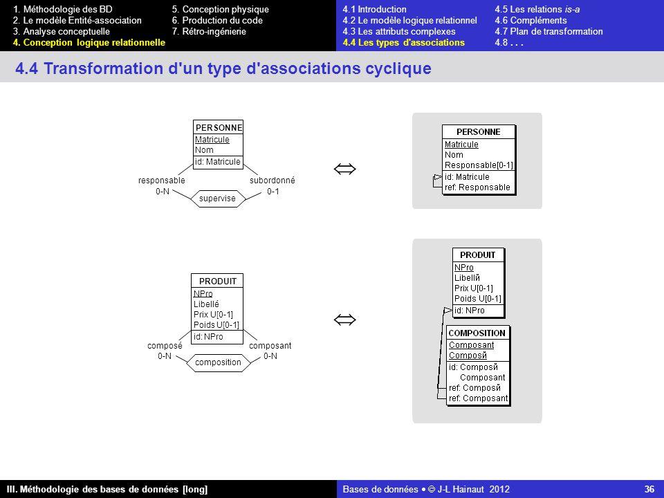 Bases de données   J-L Hainaut 2012 36 III. Méthodologie des bases de données [long] 1.