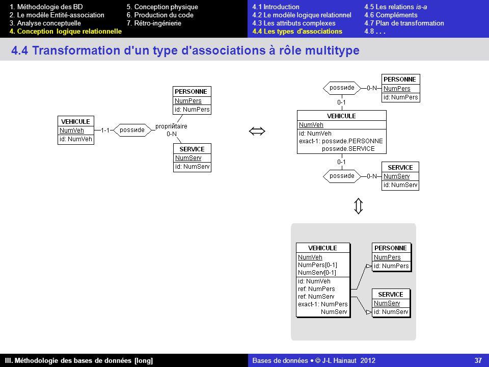 Bases de données   J-L Hainaut 2012 37 III. Méthodologie des bases de données [long] 1.