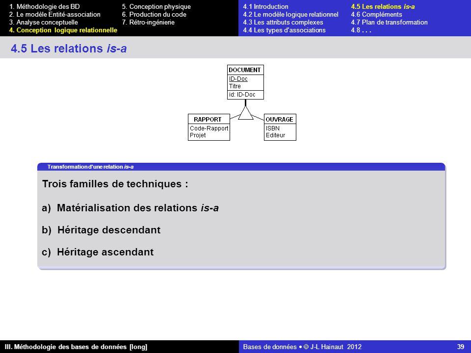 Bases de données   J-L Hainaut 2012 39 III. Méthodologie des bases de données [long] 1.