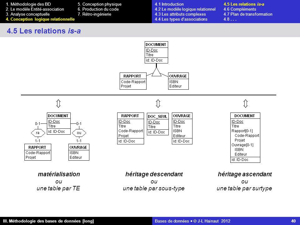 Bases de données   J-L Hainaut 2012 40 III. Méthodologie des bases de données [long] 1.