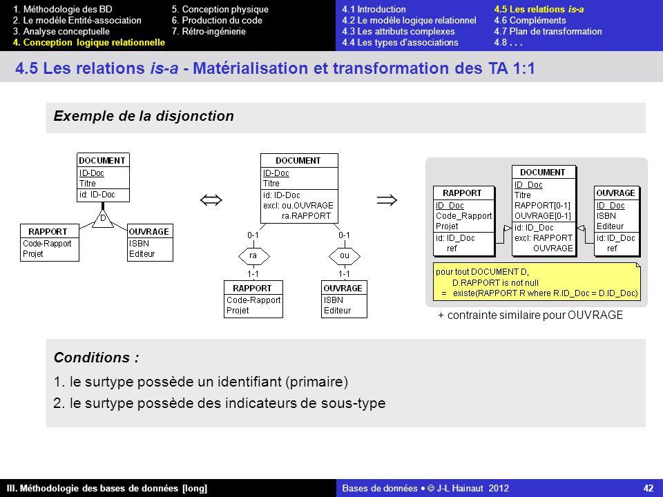 Bases de données   J-L Hainaut 2012 42 III. Méthodologie des bases de données [long] 1.