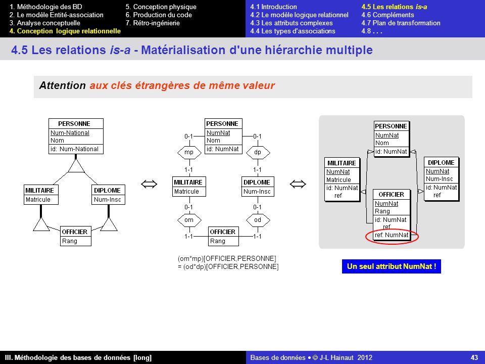 Bases de données   J-L Hainaut 2012 43 III. Méthodologie des bases de données [long] 1.