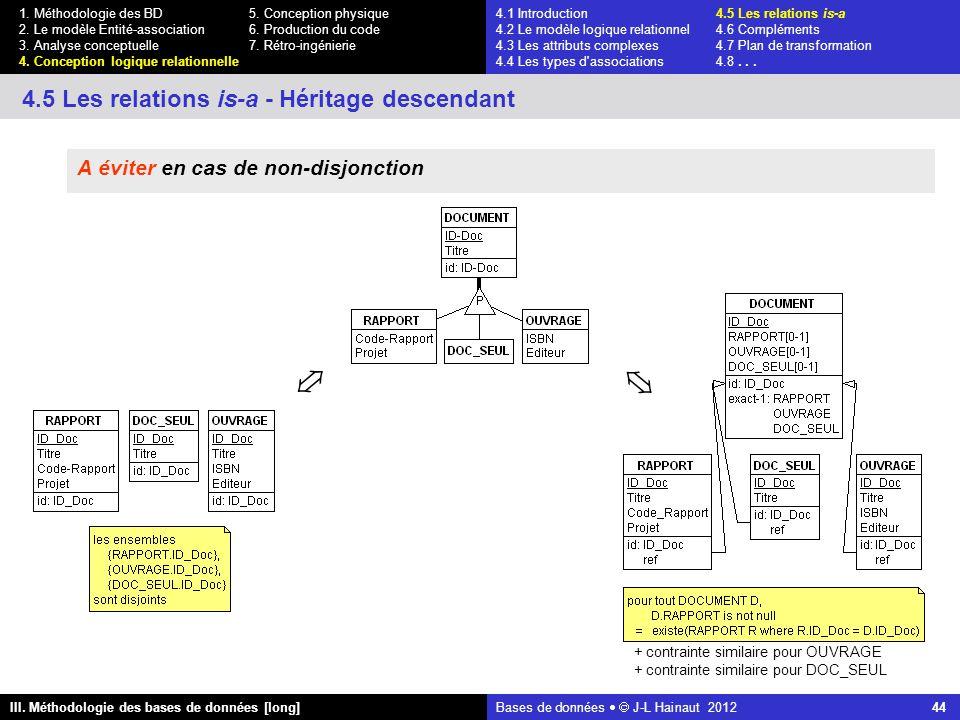 Bases de données   J-L Hainaut 2012 44 III. Méthodologie des bases de données [long] 1.