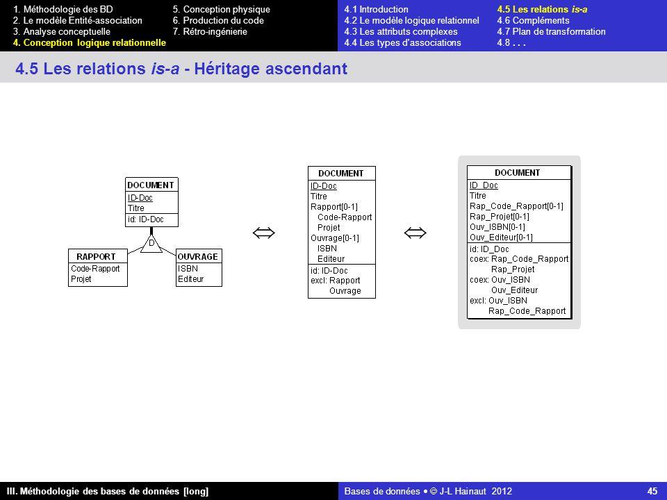 Bases de données   J-L Hainaut 2012 45 III. Méthodologie des bases de données [long] 1.