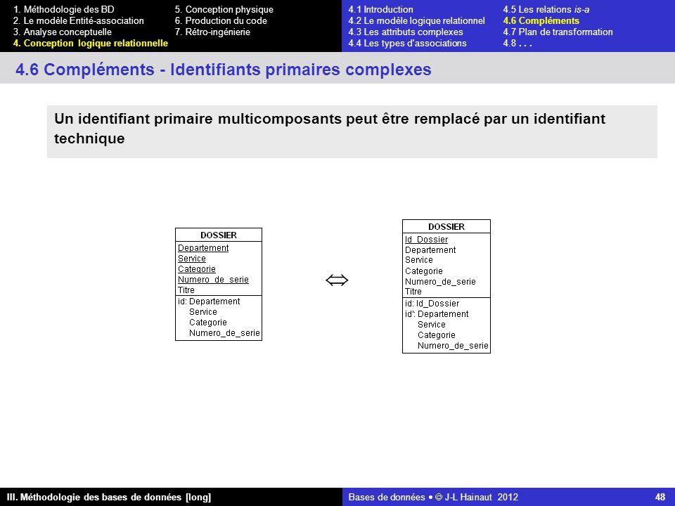 Bases de données   J-L Hainaut 2012 48 III. Méthodologie des bases de données [long] 1.
