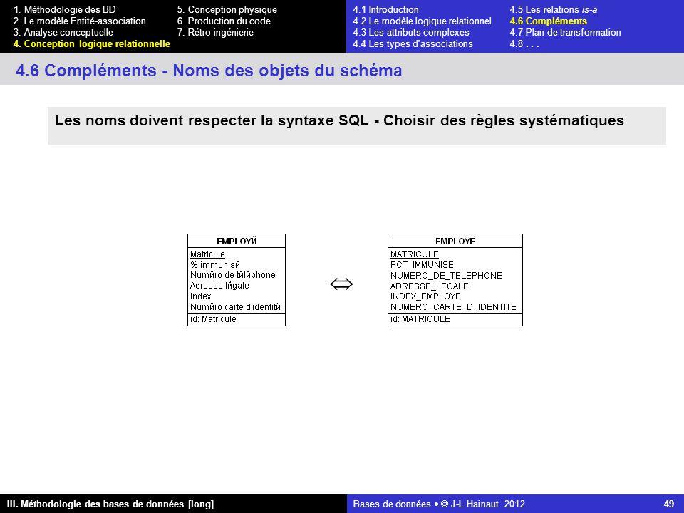 Bases de données   J-L Hainaut 2012 49 III. Méthodologie des bases de données [long] 1.