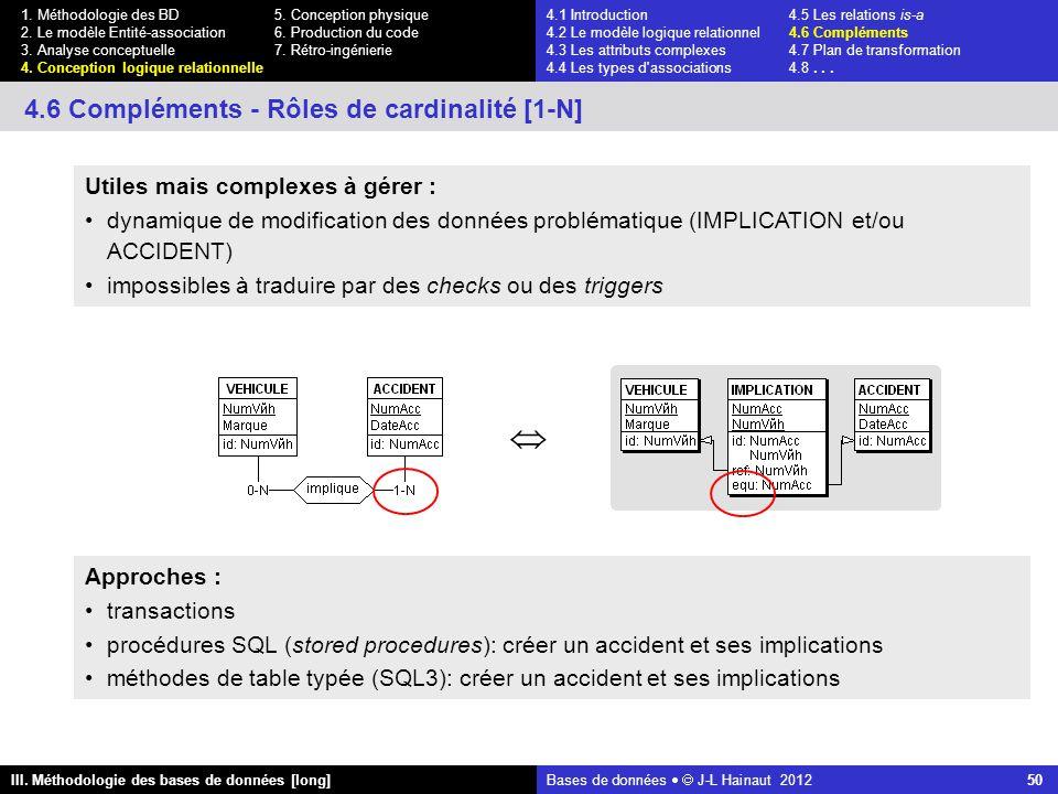 Bases de données   J-L Hainaut 2012 50 III. Méthodologie des bases de données [long] 1.