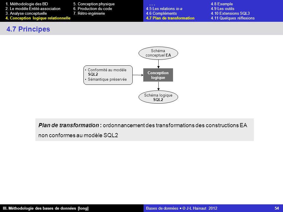 Bases de données   J-L Hainaut 2012 54 III. Méthodologie des bases de données [long] 1.